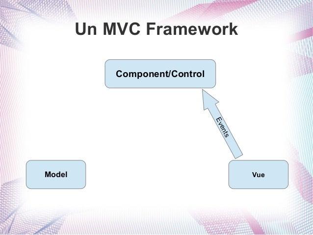 Un MVC Framework Component/Control  ts en Ev  Model  Vue