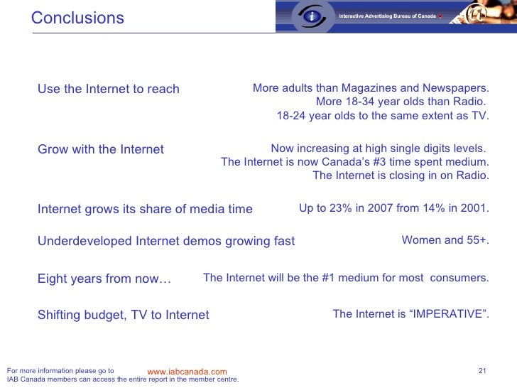 Conclusions <ul><ul><li>Use the Internet to reach </li></ul></ul>More adults than Magazines and Newspapers. More 18-34 yea...