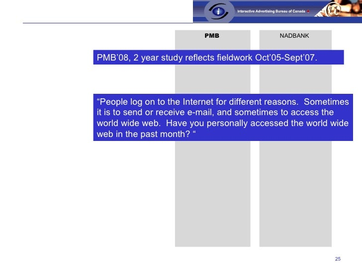 """PMB'08, 2 year study reflects fieldwork Oct'05-Sept'07. """" People log on to the Internet for different reasons.  Sometimes ..."""