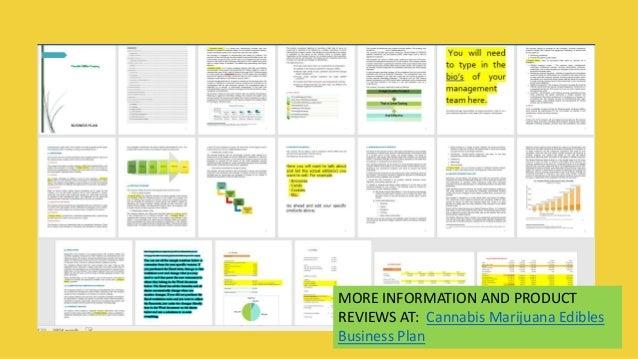 Medical Marijuana Business: How to Write a Business Plan