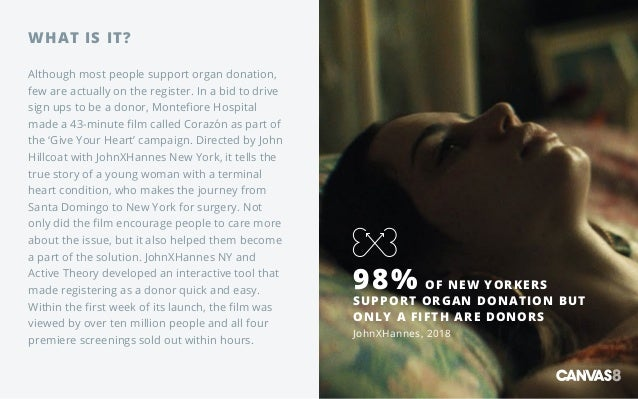 WHAT IS IT? Although most people support organ donation, few are actually on the register. In a bid to drive sign ups to b...