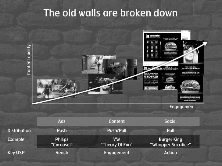 The old walls are broken down<br />