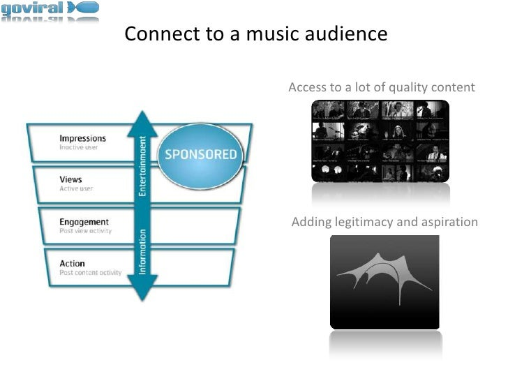 Connect to a music audience<br />Access to a lot of quality content<br />Adding legitimacy and aspiration<br />
