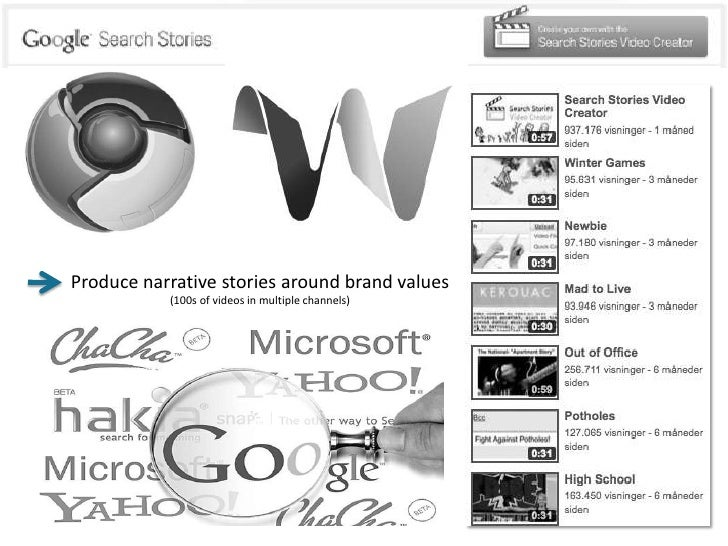 Produce narrative stories around brand values<br />(100s of videos in multiple channels)<br />
