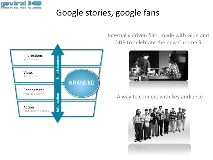 Google stories, google fans<br />Internally driven film, made with Glue and <br />DDB to celebrate the new Chrome 5<br />A...
