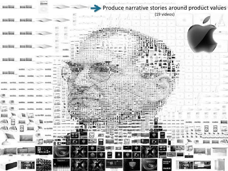 Produce narrative stories around product values<br />(19 videos)<br />
