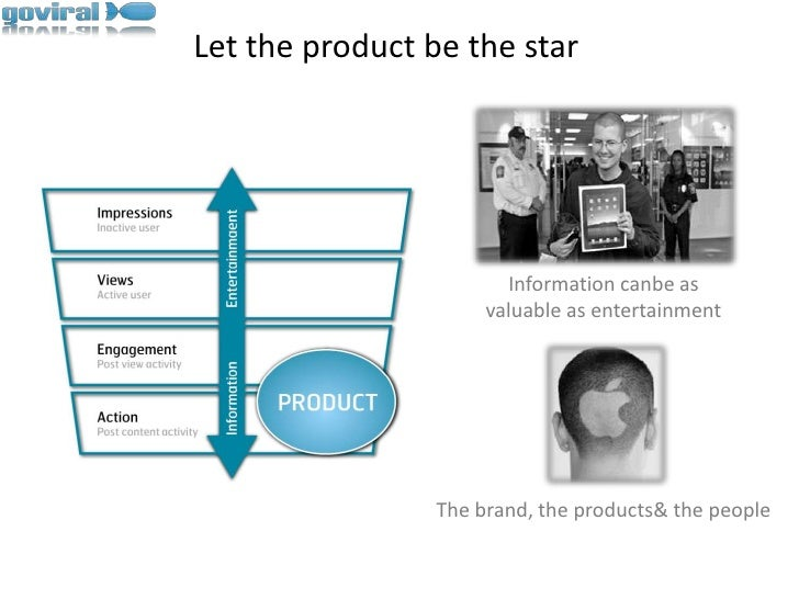 Let the product be the star<br />Information canbe as <br />valuable as entertainment<br />The brand, the products & the p...