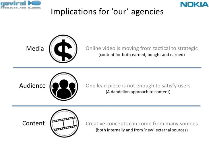 Implications for 'our' agencies<br />Media<br />Online video is moving from tactical to strategic<br />(content for both e...
