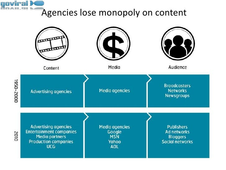 Agencies lose monopoly on content <br />