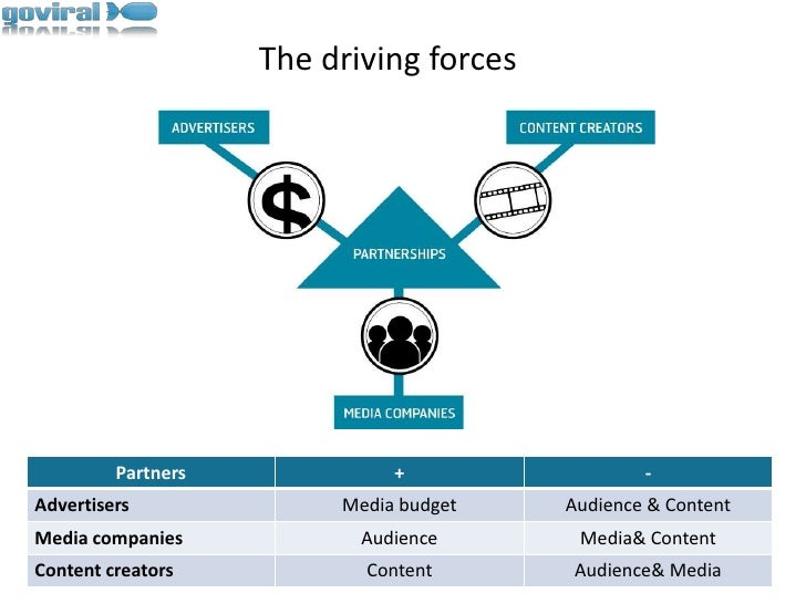 The driving forces<br />Partnerships<br />