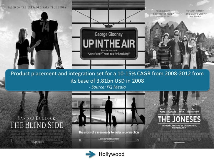 Hollywood's product love<br />Product placement and integration set for a 10-15% CAGR from 2008-2012 from its base of 3,81...