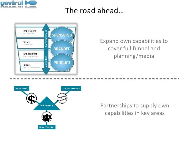 The road ahead…<br />Expand own capabilities to cover full funnel and planning/media<br />Partnerships to supply own capab...