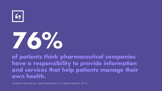 20%of patients are aware of the services available to them. Accenture Life Sciences, Patient Services – Pharma's Best Kept...