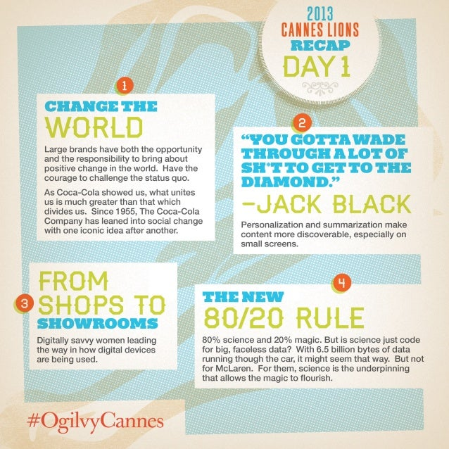 Day 1 Recap at #CannesLions 2013 / #OgilvyCannes