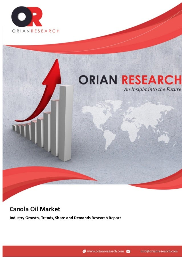 Global oil industry and market