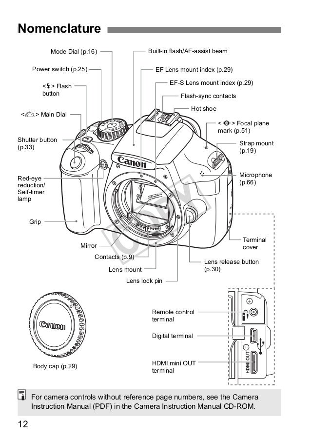 Canon Eos Rebel G Manual free download