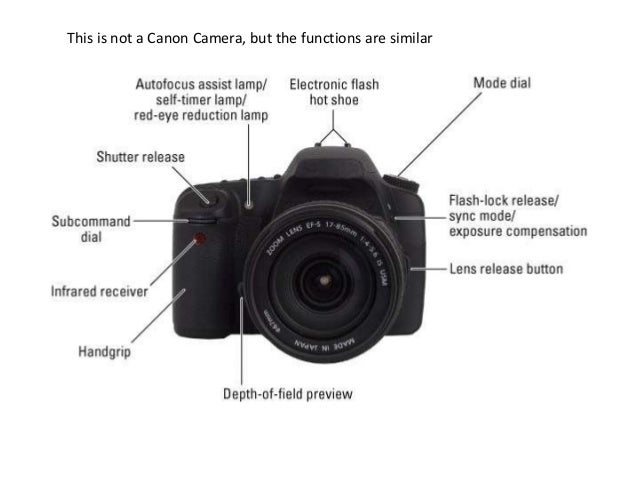 Canon EOS 1100D Functions Secondary Education Resource