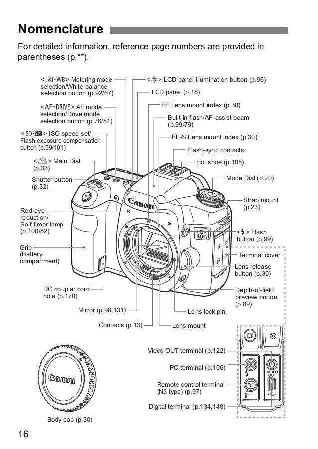 canon eos 40d manual daily instruction manual guides u2022 rh testingwordpress co canon 70d guide canon 70d guide book