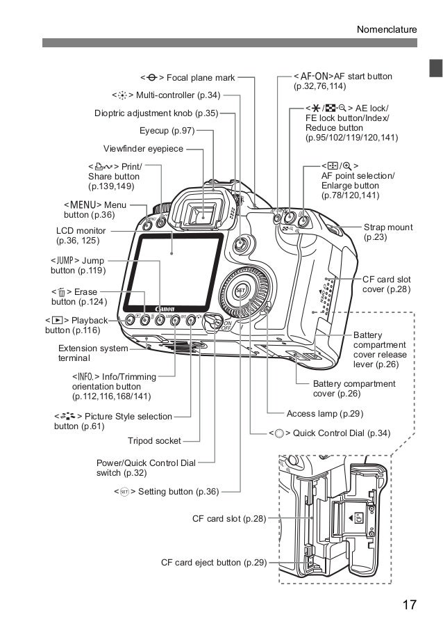 Canon Eos 40d Manual
