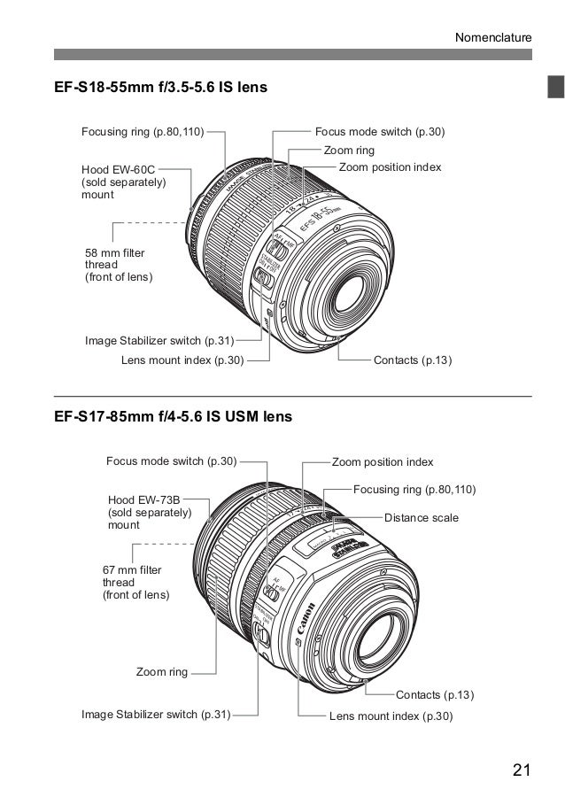 Canon 40d Manual Mode  Awesome Infographic With Canon 40d