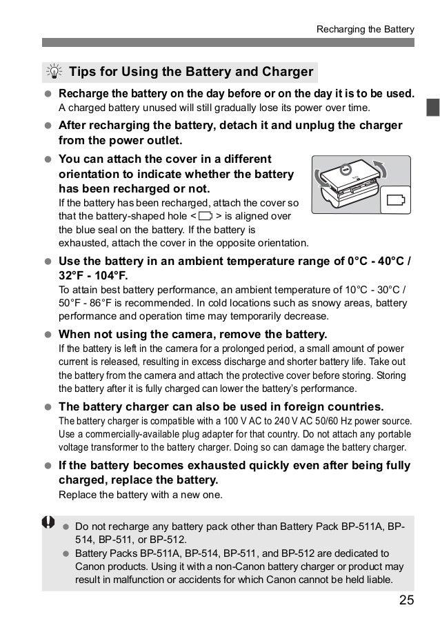 Canon Eos 40d Manual