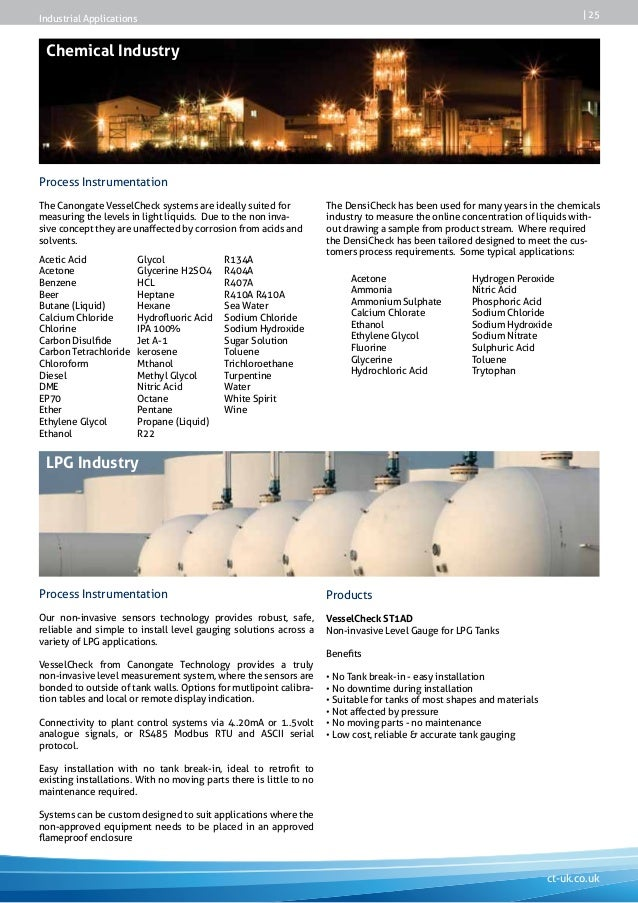Canongate technology-product-catalogue-low-res