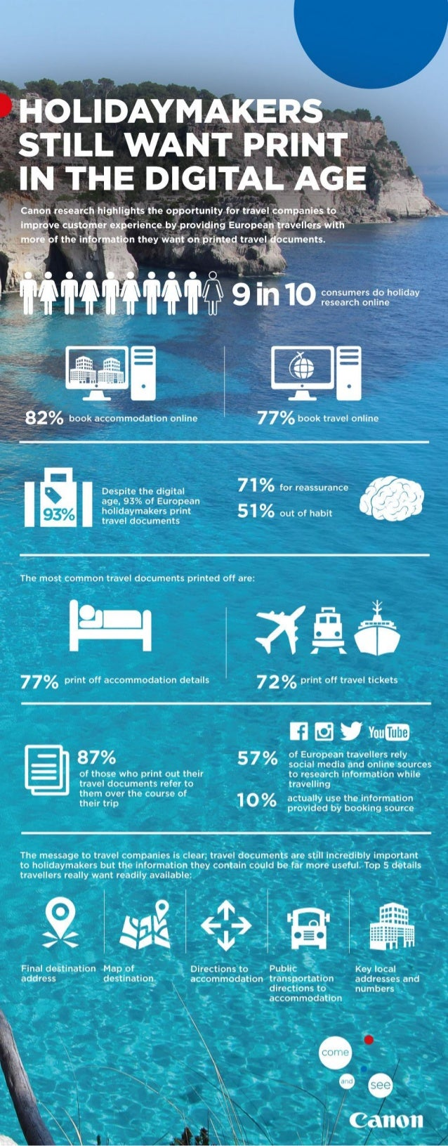 Canon research highlights the opportunity for travel companies to improve customer experience by providing European travel...