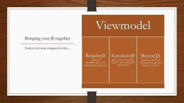 Model  Bringing the server and client together One web, one ASP.NET  MVC controller  Web API controller  Viewmodel (Javasc...