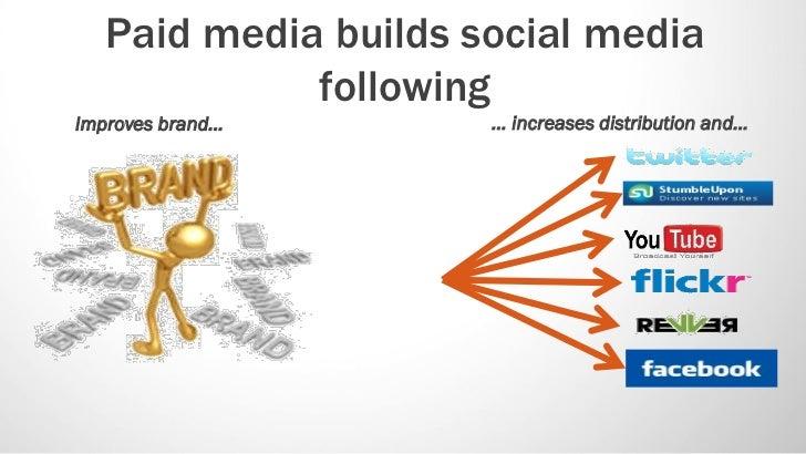 social clicks