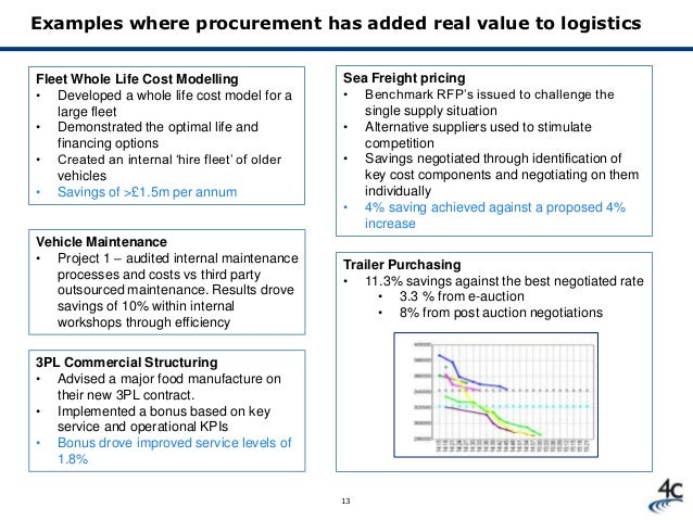 the added value of procurement Life sciences procurement: the importance of adding value beyond cost savings.