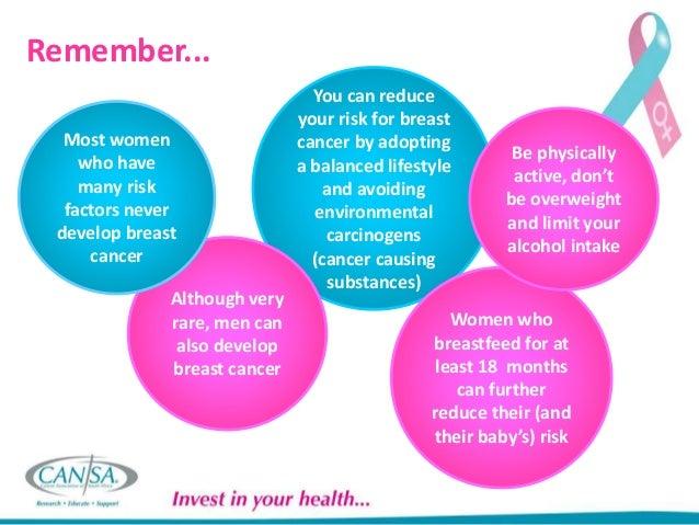 CANSA Womens health Breast Cancer 2014 9c7d228df