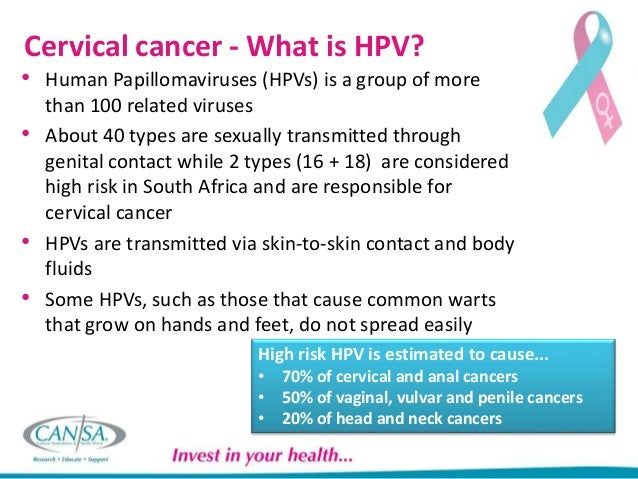 Cervical Cancer Significance Of Hpv 16 18: CANSA Women's Health 2015