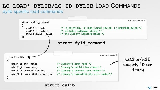 dylib specific load commands LC_LOAD*_DYLIB/LC_ID_DYLIB LOAD COMMANDS struct  dylib_command   {         uint32...