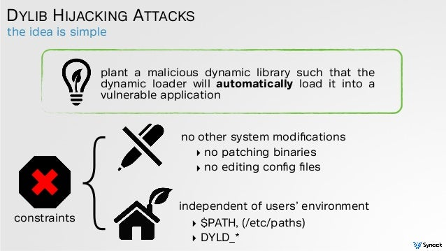 the idea is simple DYLIB HIJACKING ATTACKS plant a malicious dynamic library such that the dynamic loader will automatical...