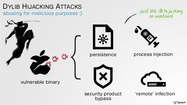 abusing for malicious purposes ;) DYLIB HIJACKING ATTACKS vulnerable binary persistence process injection 'remote' infecti...