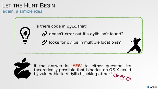 again, a simple idea LET THE HUNT BEGIN is there code in dyld that: doesn't error out if a dylib isn't found? looks for dy...