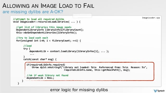 are missing dylibs are A-OK? ALLOWING AN IMAGE LOAD TO FAIL //attempt  to  load  all  required  dylibs   void...