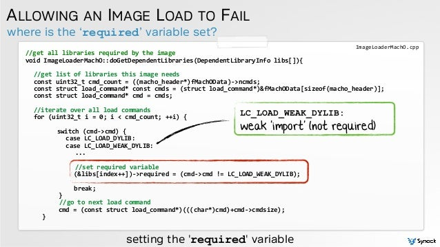 where is the 'required' variable set? ALLOWING AN IMAGE LOAD TO FAIL //get  all  libraries  required  by  the  ...
