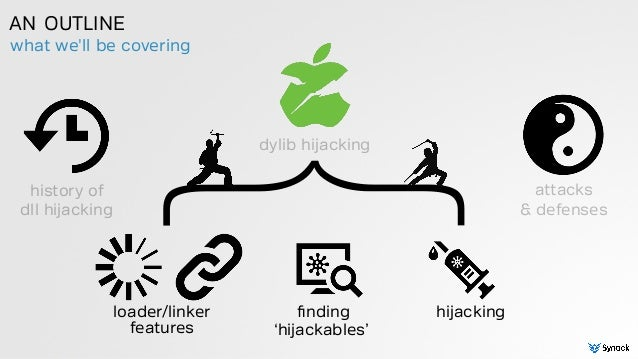 what we'll be covering AN OUTLINE history of dll hijacking dylib hijacking attacks & defenses }hijackingfinding 'hijackable...