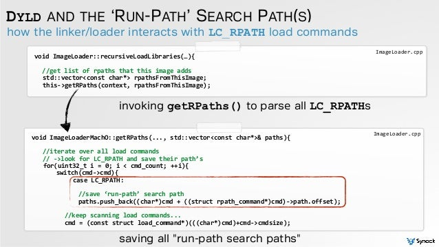 how the linker/loader interacts with LC_RPATH load commands DYLD AND THE 'RUN-PATH' SEARCH PATH(S) void  ImageLoader::re...