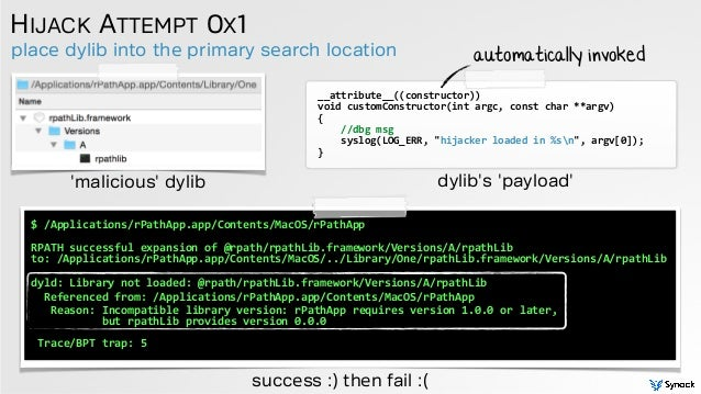 place dylib into the primary search location HIJACK ATTEMPT 0X1 __attribute__((constructor))   void  customConstructor...