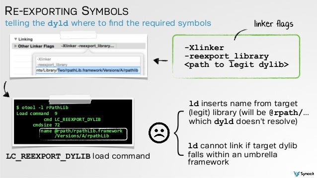 telling the dyld where to find the required symbols RE-EXPORTING SYMBOLS LC_REEXPORT_DYLIB load command $  otool  -‐l...