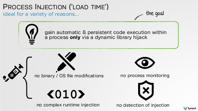 ideal for a variety of reasons... PROCESS INJECTION ('LOAD TIME') gain automatic & persistent code execution within a proc...