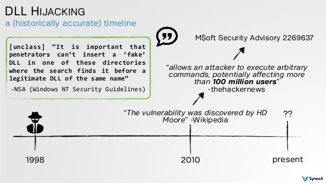 """a (historically accurate) timeline DLL HIJACKING """"The vulnerability was discovered by HD Moore"""" -Wikipedia 2010 present ??..."""