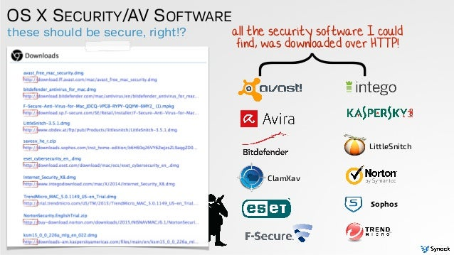 these should be secure, right!? OS X SECURITY/AV SOFTWARE all the security software I could find, was downloaded over HTTP...