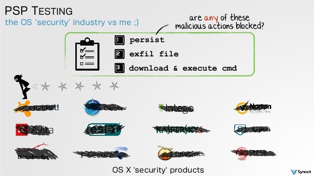 ClamXav LittleSnitch Sophos the OS 'security' industry vs me ;) PSP TESTING are any of these malicious actions blocked? pe...