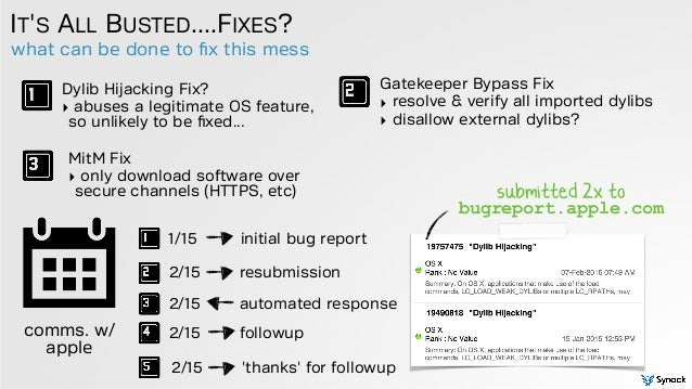 what can be done to fix this mess IT'S ALL BUSTED....FIXES? submitted 2x to bugreport.apple.com 1/15 initial bug report 2/1...