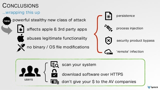 CONCLUSIONS …wrapping this up powerful stealthy new class of attack affects apple & 3rd party apps persistence process inj...