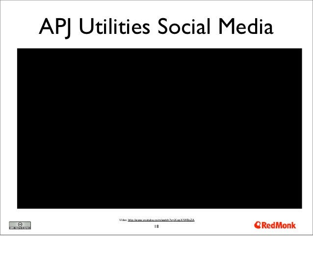APJ Utilities Social Media        Video http://www.youtube.com/watch?v=iXogX1WBcZA                              18