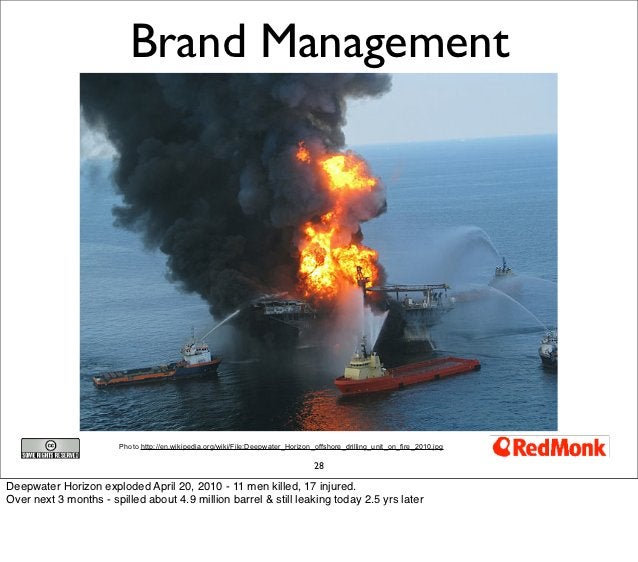 Brand Management                        Photo http://en.wikipedia.org/wiki/File:Deepwater_Horizon_offshore_drilling_unit_o...